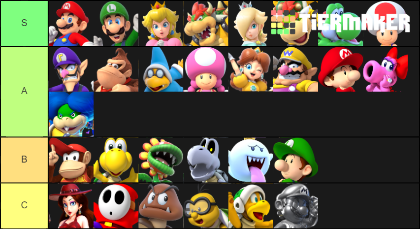 Mario Character Tier List
